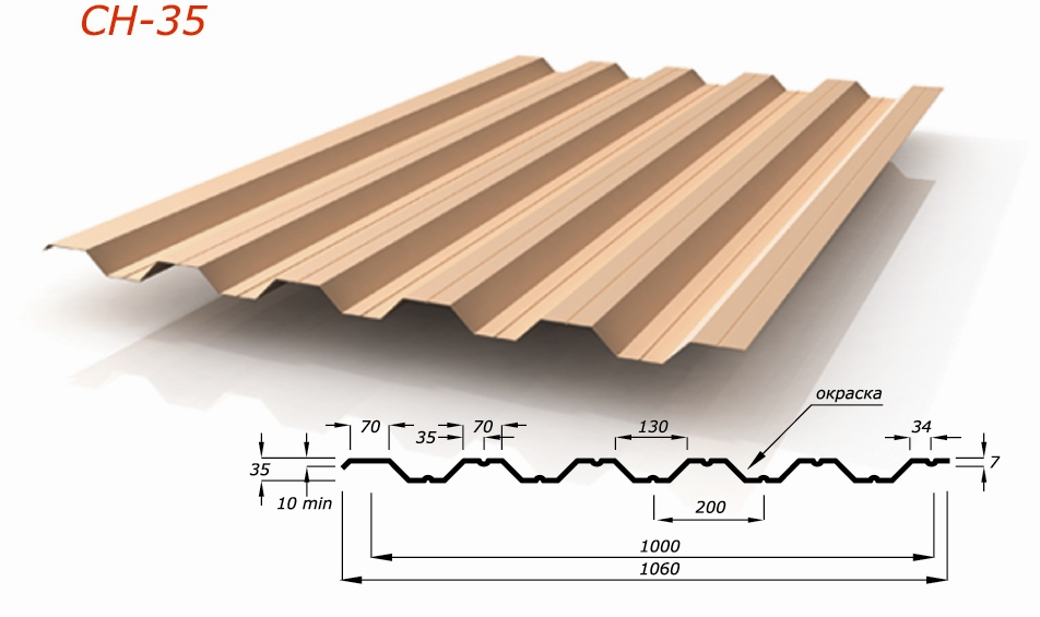 Обшивка деревянных домов сайдингом своими руками